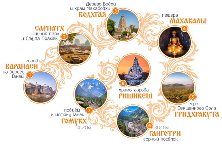 гомукх, ганготри, йога, тур, индия, непал, татхагата, шарипутра, ананда, тилопа, бодгая, гритхракута, йога тур, йога туры, йога тур в индию, йога туры в индию, йога тур 2017, йога тур 2017, йога тур Гималаи, йога тур в Индию, йога тур в Ришикеш