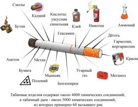 аллергия на дым сигарет