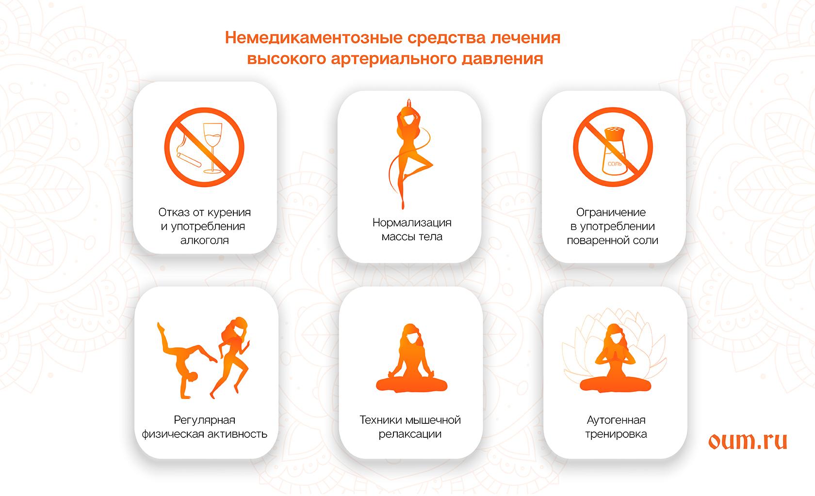 Как избавиться от давления навсегда упражнениями